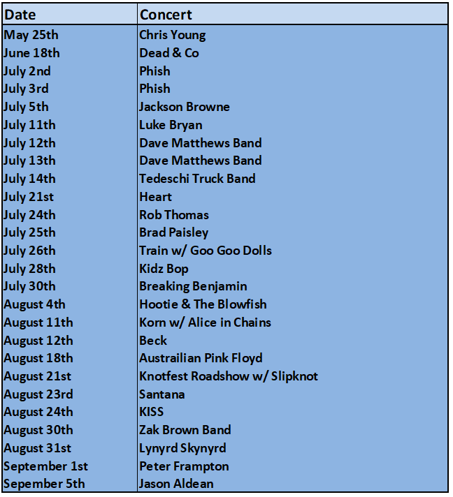 Spac Concert Listing 2019
